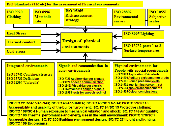 ISO standards figure 4.png