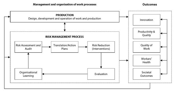case studies on stress management at work Case studies – managing work-related stress a science company used the management standards indicator tool to identify causes of stress in the organisation.